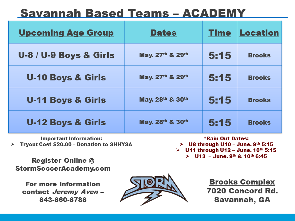 Storm Soccer Academy tryouts Savannah
