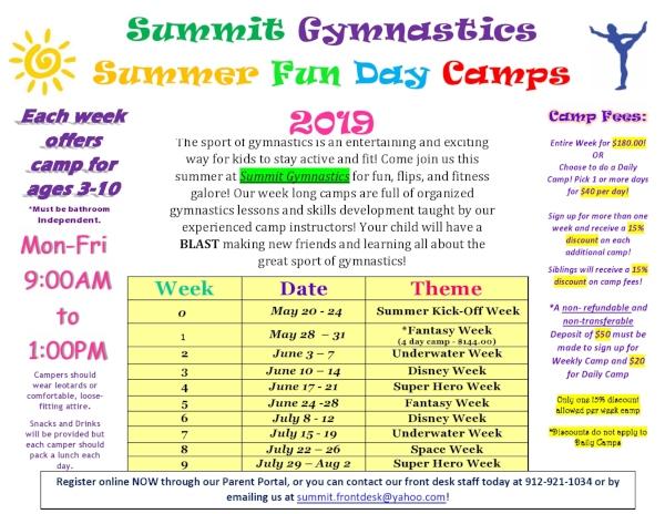 Summit Gymnastics Summer Fun Day Camps 2019