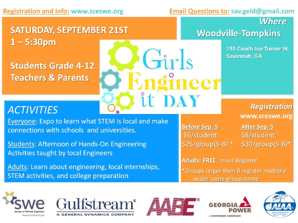 girls engineer it day Savannah 2019
