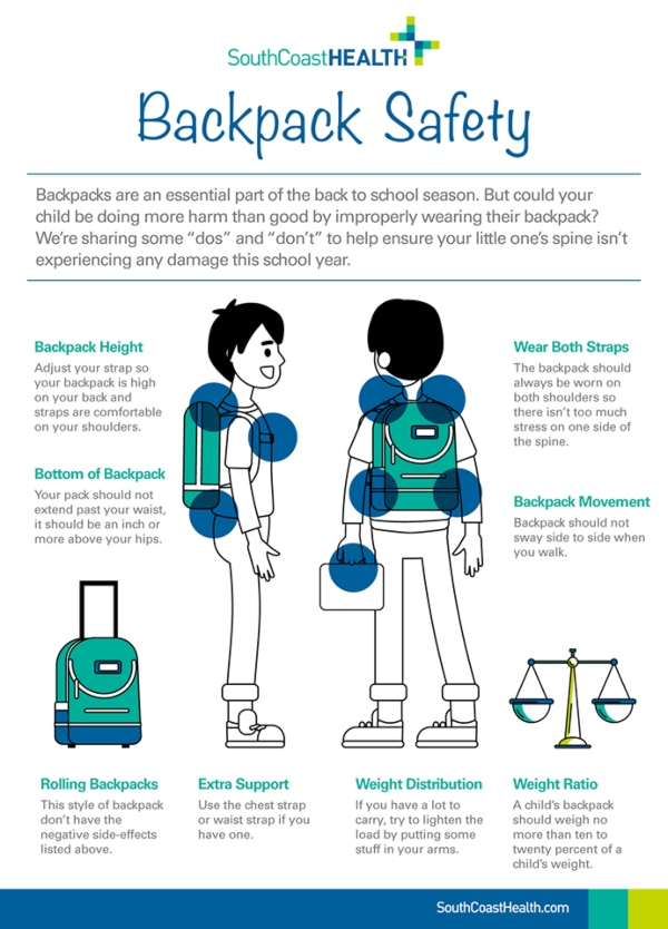 backpack safety tips health pediatricians SouthCoast Health