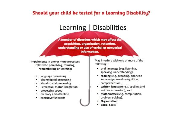 Savannah learning disabilities