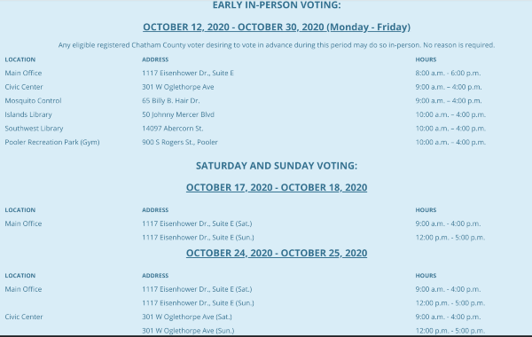 Early Voting Savannah Chatham County Weekend Election 2020
